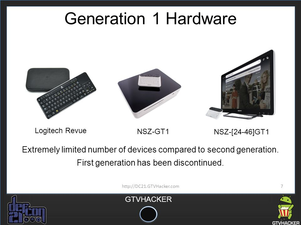 Generation 1 Hardware Logitech Revue. NSZ-GT1. NSZ-[24-46]GT1. Extremely limited number of devices compared to second generation.